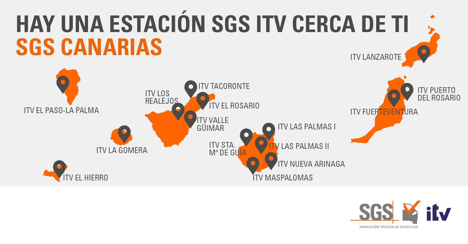 Estaciones ITV Canarias